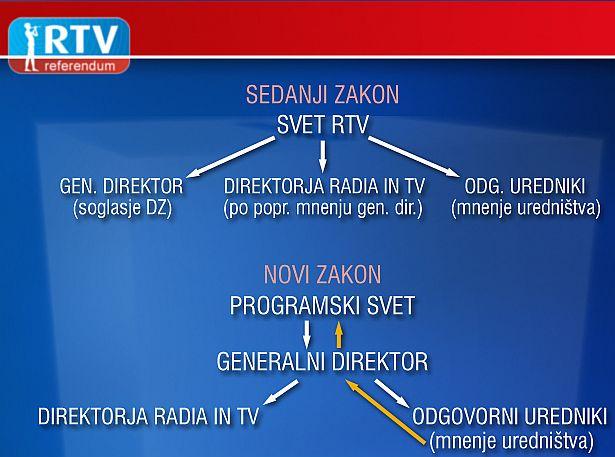 Foto: RTV SLO
