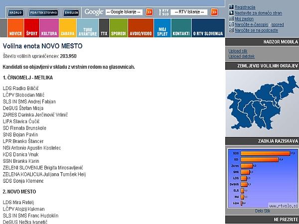 S klikom na volilno enoto na modrem zemljevidu na desni se vam odpre seznam kandidatov po volilnih okrajih. Foto: MMC RTV SLO